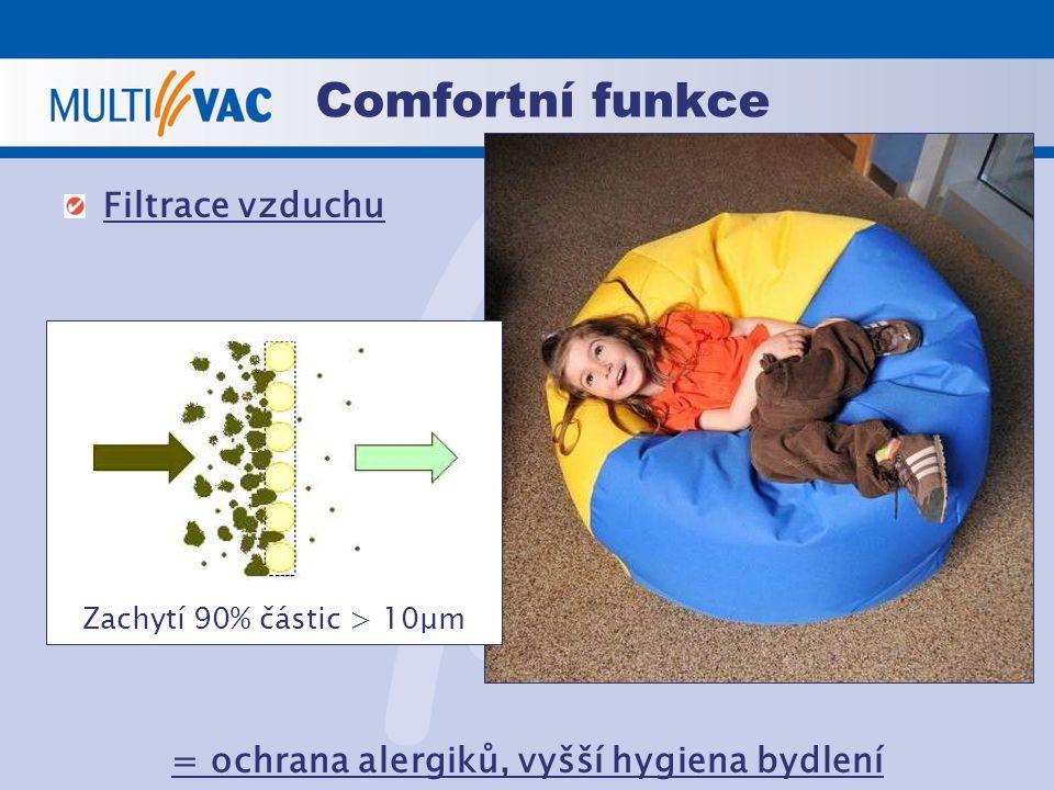 Comfortní funkce Filtrace vzduchu = ochrana alergiků, vyšší hygiena bydlení Zachytí 90% částic > 10μm