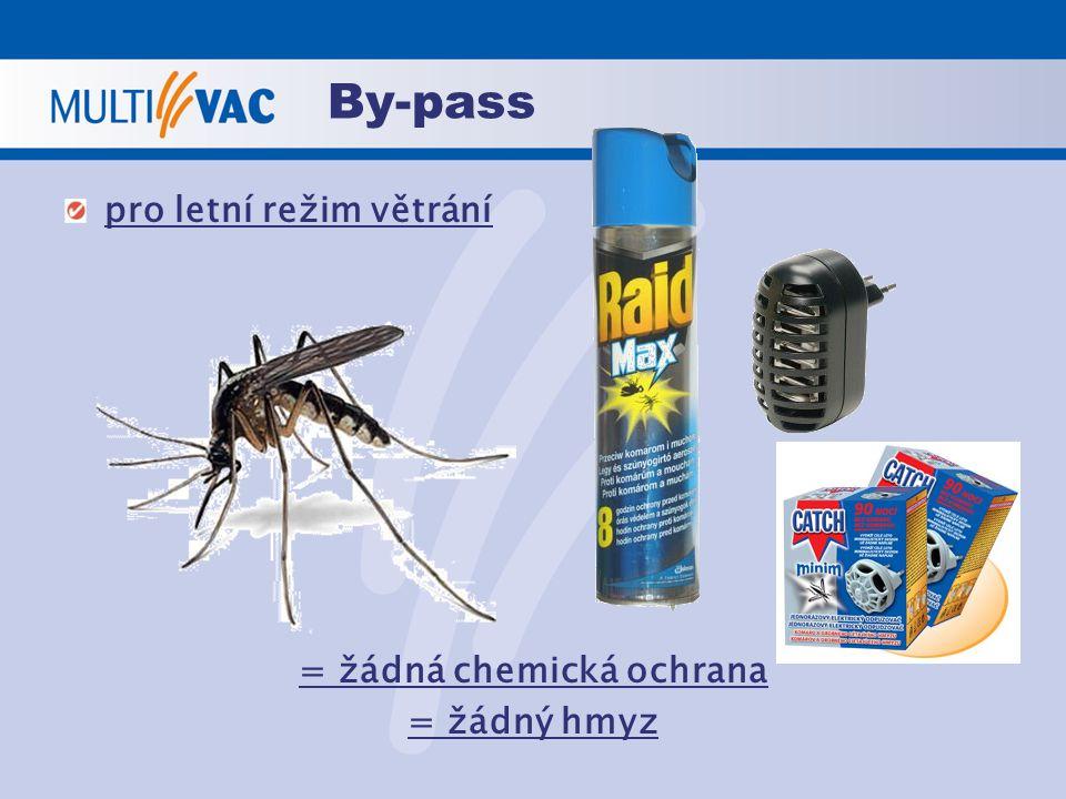 By-pass pro letní režim větrání = žádná chemická ochrana = žádný hmyz
