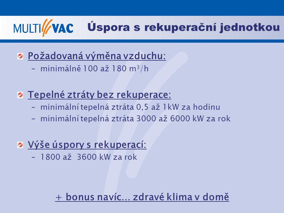Úspora s rekuperační jednotkou Požadovaná výměna vzduchu: –minimálně 100 až 180 m 3 /h Tepelné ztráty bez rekuperace: –minimální tepelná ztráta 0,5 až
