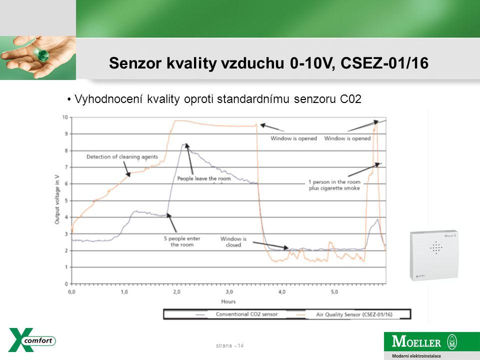 strana - 13 Montáž na zeď - pouze vnitřní prostory, IP20 Detekce širokého rozsahu plynů a par (oproti senzoru CO2 se nespecializuje pouze na únik 1 typu plynu) Detekuje tělové vůně/pachy, kouř cigaret, aroma kytek, čistící prostředky… Externí napájení 15 - 24 VDC, 50 mA Analogový výstup 0-10 VDV, pro začlenění do RF systému použijte analogový vstup (CAAE-02/01) Pro řízení ventilace - garáže, kuchyně, krby, nízko- energetické domy, automatická ventilace v ložnici otevíráním okna, atd… Senzor kvality vzduchu 0-10V, CSEZ-01/16