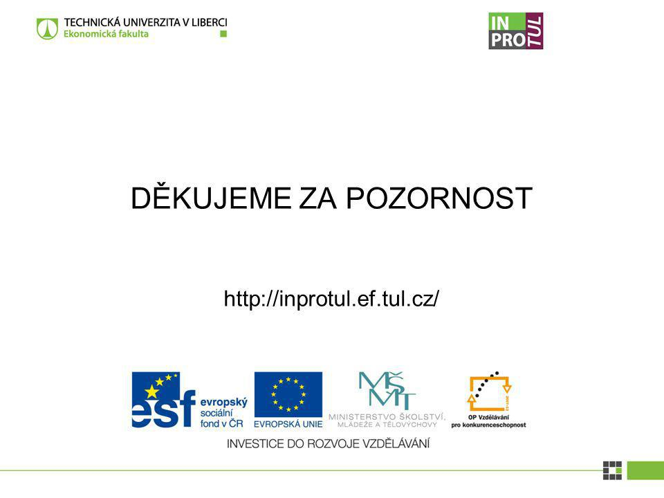 DĚKUJEME ZA POZORNOST http://inprotul.ef.tul.cz/