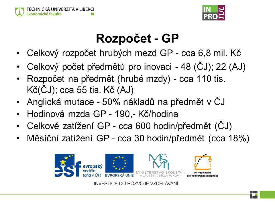 Rozpočet - GP Celkový rozpočet hrubých mezd GP - cca 6,8 mil. Kč Celkový počet předmětů pro inovaci - 48 (ČJ); 22 (AJ) Rozpočet na předmět (hrubé mzdy