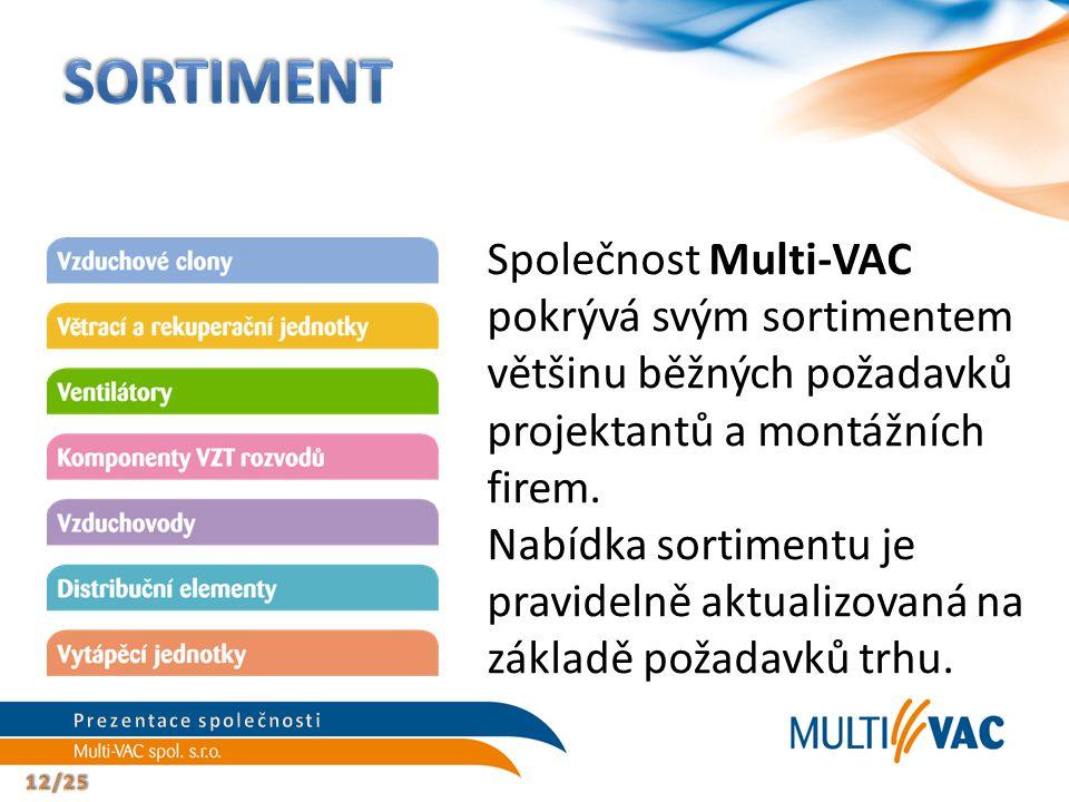 Společnost Multi-VAC pokrývá svým sortimentem většinu běžných požadavků projektantů a montážních firem.