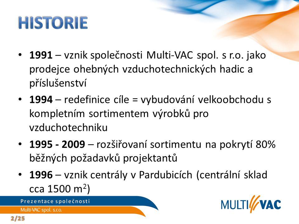 1991 – vznik společnosti Multi-VAC spol. s r.o.