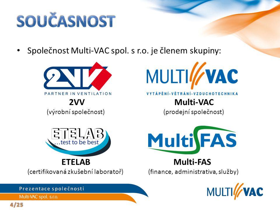 Společnost Multi-VAC spol. s r.o.