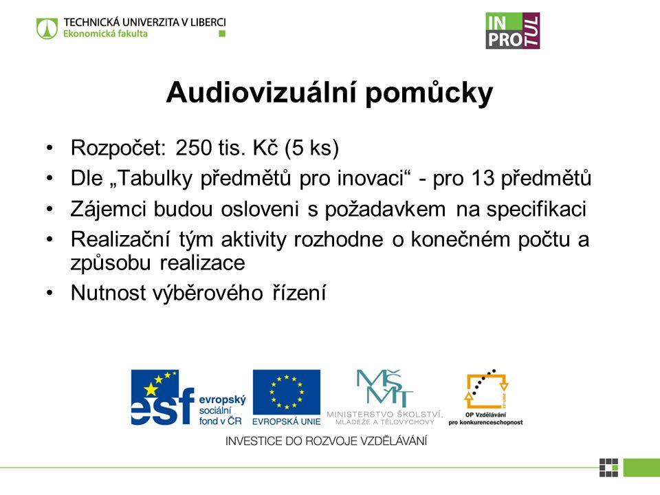 Audiovizuální pomůcky Rozpočet: 250 tis.