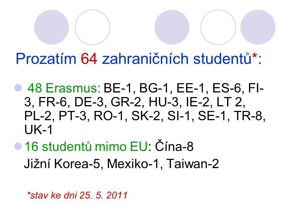 Prozatím 64 zahraničních studentů*: 48 Erasmus: BE-1, BG-1, EE-1, ES-6, FI- 3, FR-6, DE-3, GR-2, HU-3, IE-2, LT 2, PL-2, PT-3, RO-1, SK-2, SI-1, SE-1, TR-8, UK-1 16 studentů mimo EU: Čína-8 Jižní Korea-5, Mexiko-1, Taiwan-2 *stav ke dni 25.