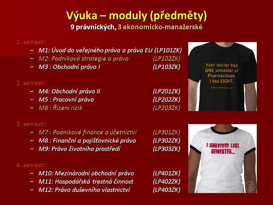 Výuka – modul Disertace 1.