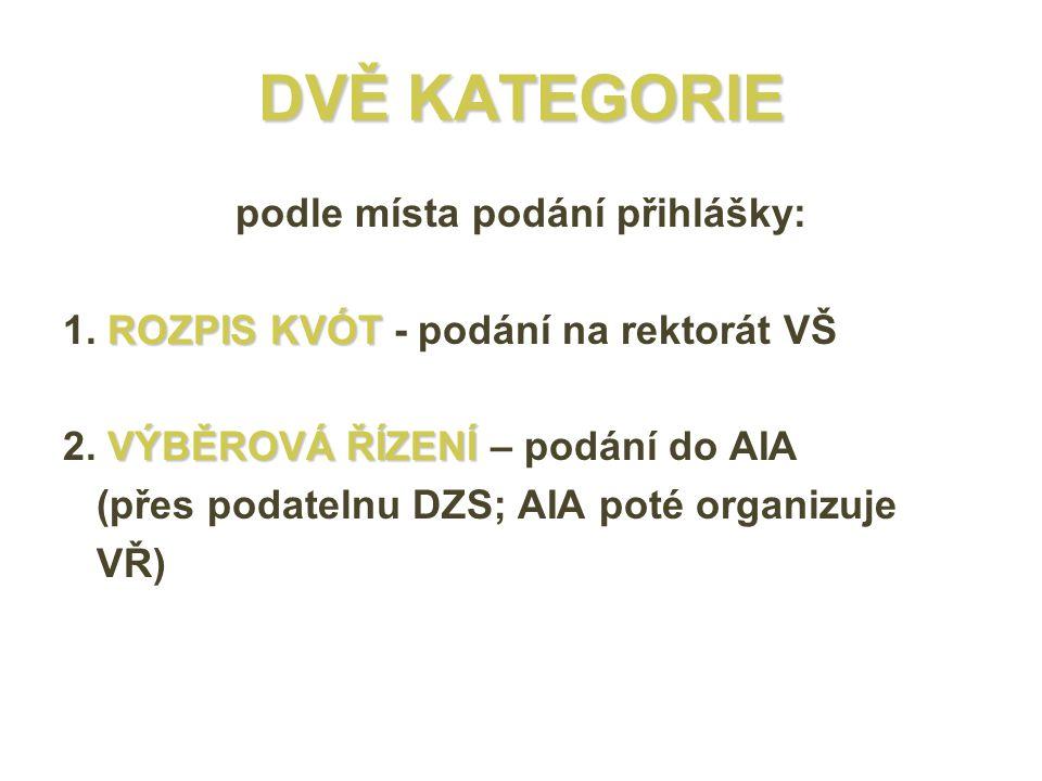 DVĚ KATEGORIE podle místa podání přihlášky: ROZPIS KVÓT 1.