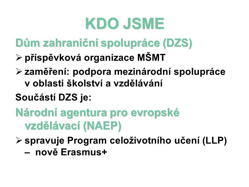KDO JSME Dům zahraniční spolupráce (DZS)  příspěvková organizace MŠMT  zaměření: podpora mezinárodní spolupráce v oblasti školství a vzdělávání Souč