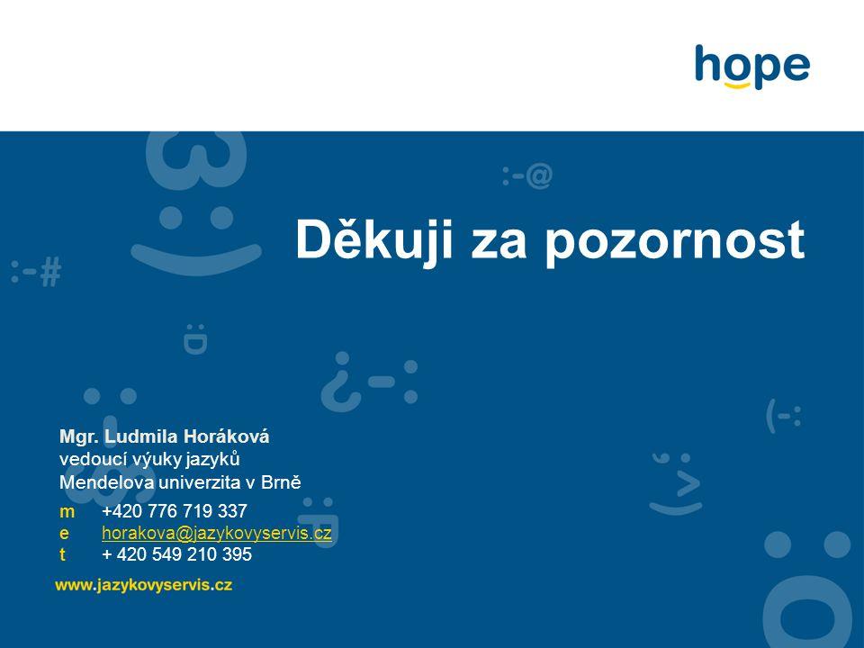 Děkuji za pozornost Mgr. Ludmila Horáková vedoucí výuky jazyků Mendelova univerzita v Brně m+420 776 719 337 ehorakova@jazykovyservis.cz t+ 420 549 21