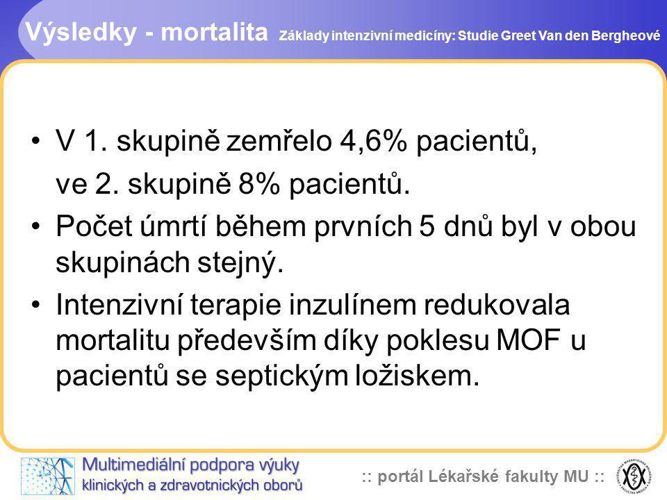 :: portál Lékařské fakulty MU :: Výsledky - mortalita Základy intenzivní medicíny: Studie Greet Van den Bergheové V 1. skupině zemřelo 4,6% pacientů,
