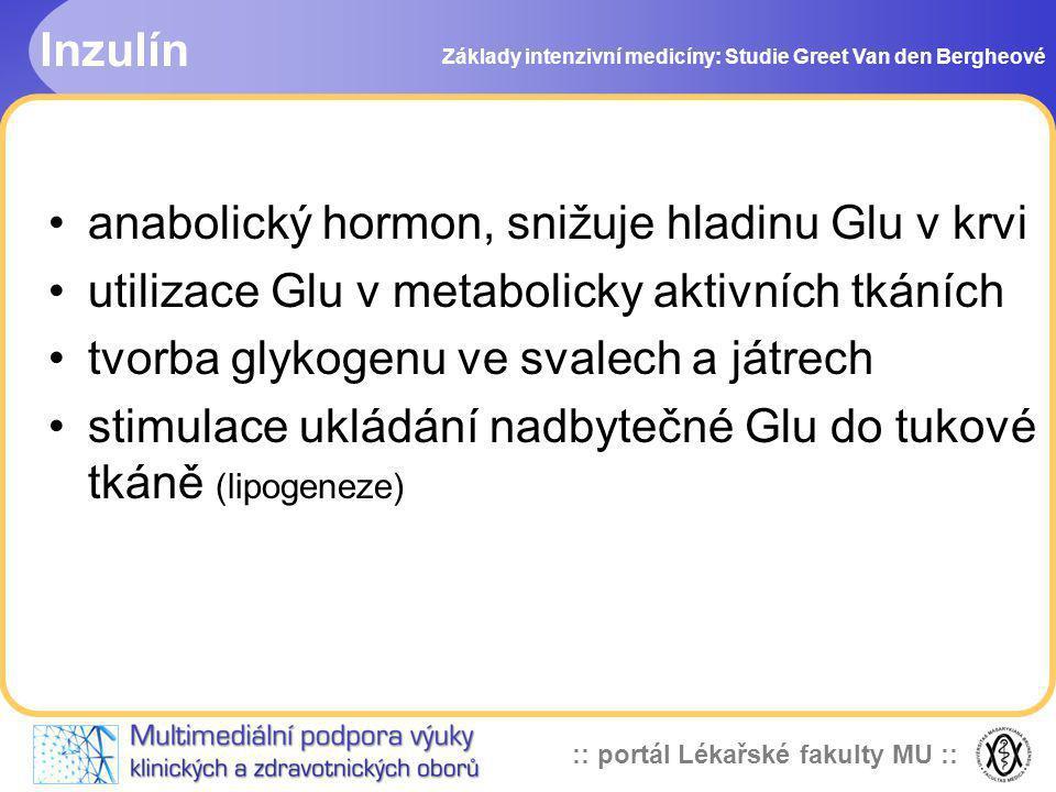 :: portál Lékařské fakulty MU :: Inzulín Základy intenzivní medicíny: Studie Greet Van den Bergheové anabolický hormon, snižuje hladinu Glu v krvi uti