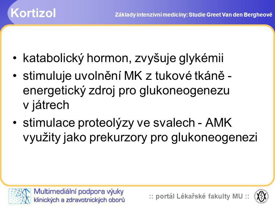 :: portál Lékařské fakulty MU :: Kortizol Základy intenzivní medicíny: Studie Greet Van den Bergheové katabolický hormon, zvyšuje glykémii stimuluje u