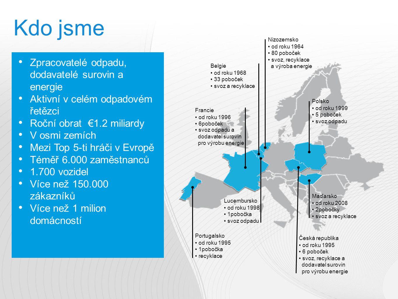 Kdo jsme Zpracovatelé odpadu, dodavatelé surovin a energie Aktivní v celém odpadovém řetězci Roční obrat €1.2 miliardy V osmi zemích Mezi Top 5-ti hráči v Evropě Téměř 6.000 zaměstnanců 1.700 vozidel Více než 150.000 zákazníků Více než 1 milion domácností Belgie od roku 1968 33 poboček svoz a recyklace Nizozemsko od roku 1964 80 poboček svoz, recyklace a výroba energie Polsko od roku 1999 5 poboček svoz odpadu Portugalsko od roku 1995 1pobočka recyklace Lucembursko od roku 1998 1pobočka svoz odpadu Francie od roku 1996 6poboček svoz odpadu a dodavatel surovin pro výrobu energie Česká republika od roku 1995 6 poboček svoz, recyklace a dodavatel surovin pro výrobu energie Maďarsko od roku 2008 2pobočky svoz a recyklace