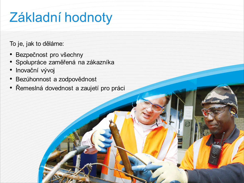 Základní hodnoty To je, jak to děláme: Bezpečnost pro všechny Spolupráce zaměřená na zákazníka Inovační vývoj Bezúhonnost a zodpovědnost Řemeslná dovednost a zaujetí pro práci