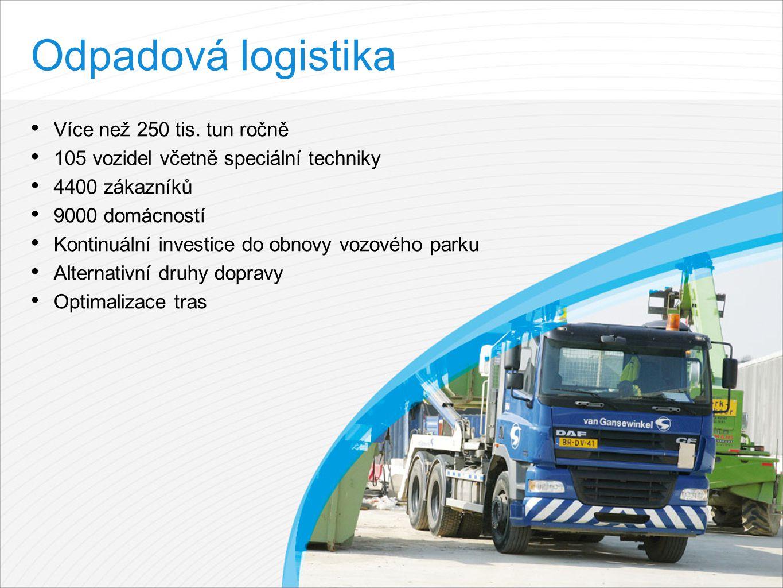 Odpadová logistika Více než 250 tis.