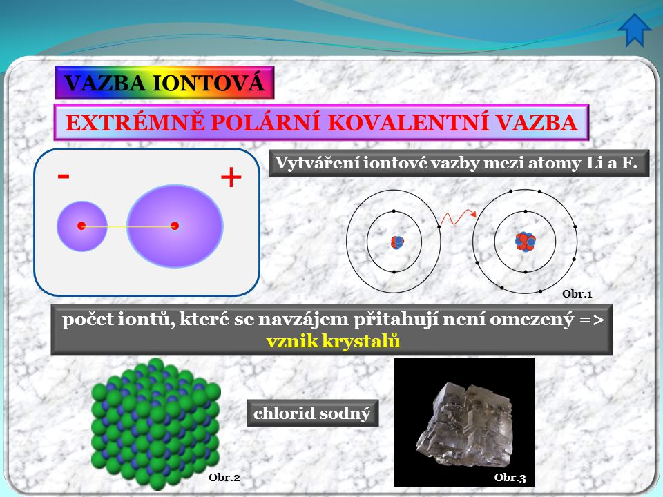 VAZBA IONTOVÁ EXTRÉMNĚ POLÁRNÍ KOVALENTNÍ VAZBA - + Vytváření iontové vazby mezi atomy Li a F. Obr.1 chlorid sodný Obr.2 počet iontů, které se navzáje