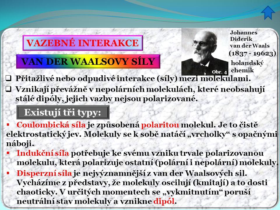 VAZEBNÉ INTERAKCE VAN DER WAALSOVY SÍLY  Přitažlivé nebo odpudivé interakce (síly) mezi molekulami. Existují tři typy:  Indukční síla potřebuje ke s