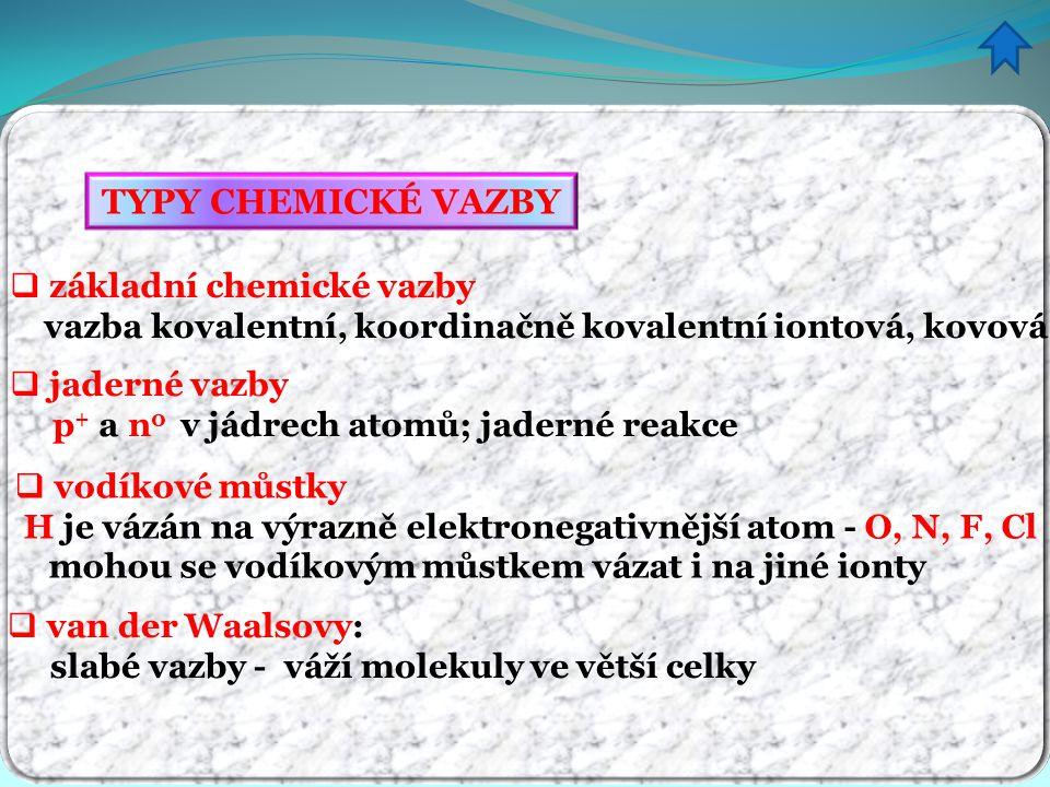 TYPY CHEMICKÉ VAZBY  van der Waalsovy: slabé vazby - váží molekuly ve větší celky  základní chemické vazby vazba kovalentní, koordinačně kovalentní