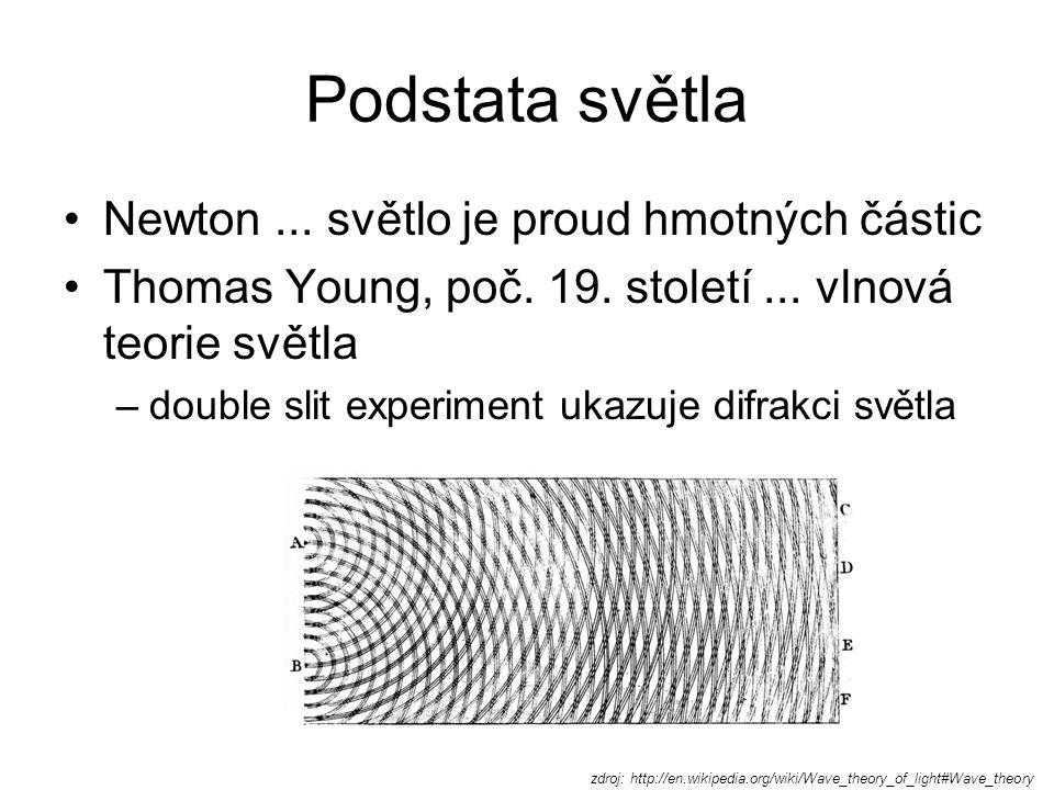 Podstata světla Newton... světlo je proud hmotných částic Thomas Young, poč. 19. století... vlnová teorie světla –double slit experiment ukazuje difra