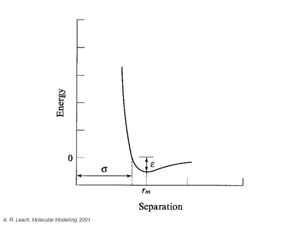 A. R. Leach, Molecular Modelling, 2001