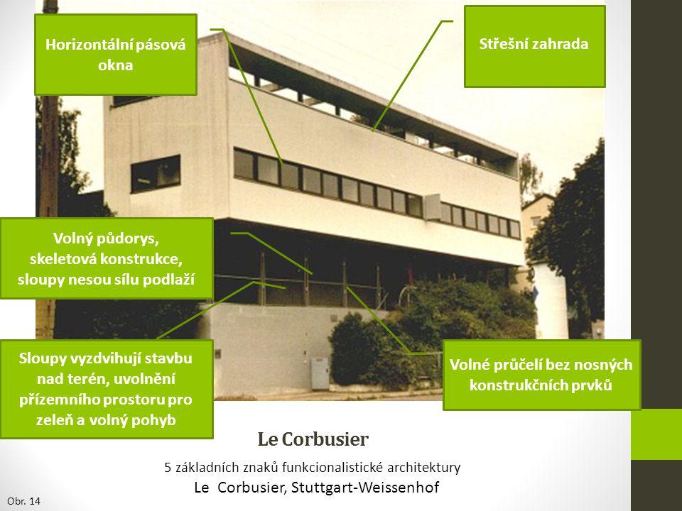 Le Corbusier 5 základních znaků funkcionalistické architektury Střešní zahrada Volný půdorys, skeletová konstrukce, sloupy nesou sílu podlaží Volné pr
