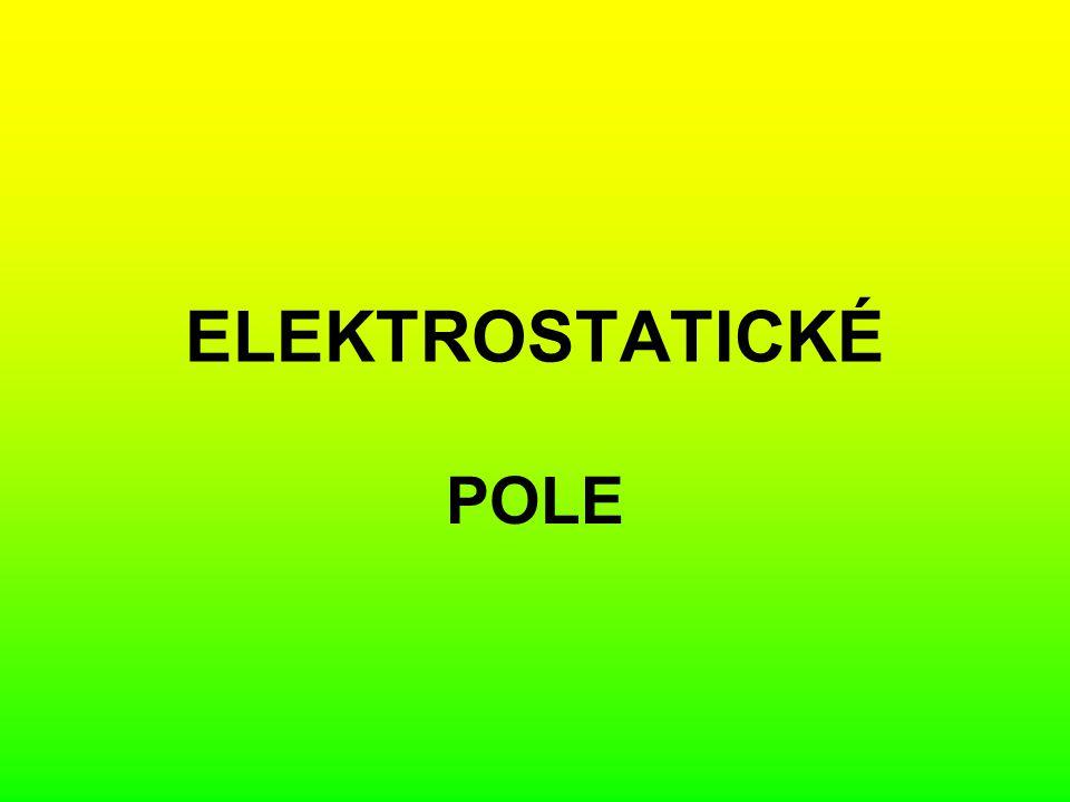 Izolanty v homogenním elektrostatickém poli dielektrika ( izolanty) – náboje se nemohou volně pohybovat – molekuly jsou polarizovány Molekuly tvoří elektrické dipóly (Kladné náboje soustředěny na jednom konci a záporné na druhém) Dipóly se v el.poli natáčejí ve směru siločar Dipóly oslabují vliv elektrických nábojů na elektrodách (zvyšují kapacitu kondenzátorů) V nehomogenním poli – dipóly vtahovány do oblasti vyšší intenzity (hustějších siločar)