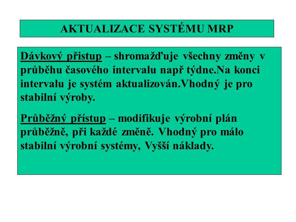 AKTUALIZACE SYSTÉMU MRP Dávkový přistup – shromažďuje všechny změny v průběhu časového intervalu např týdne.Na konci intervalu je systém aktualizován.