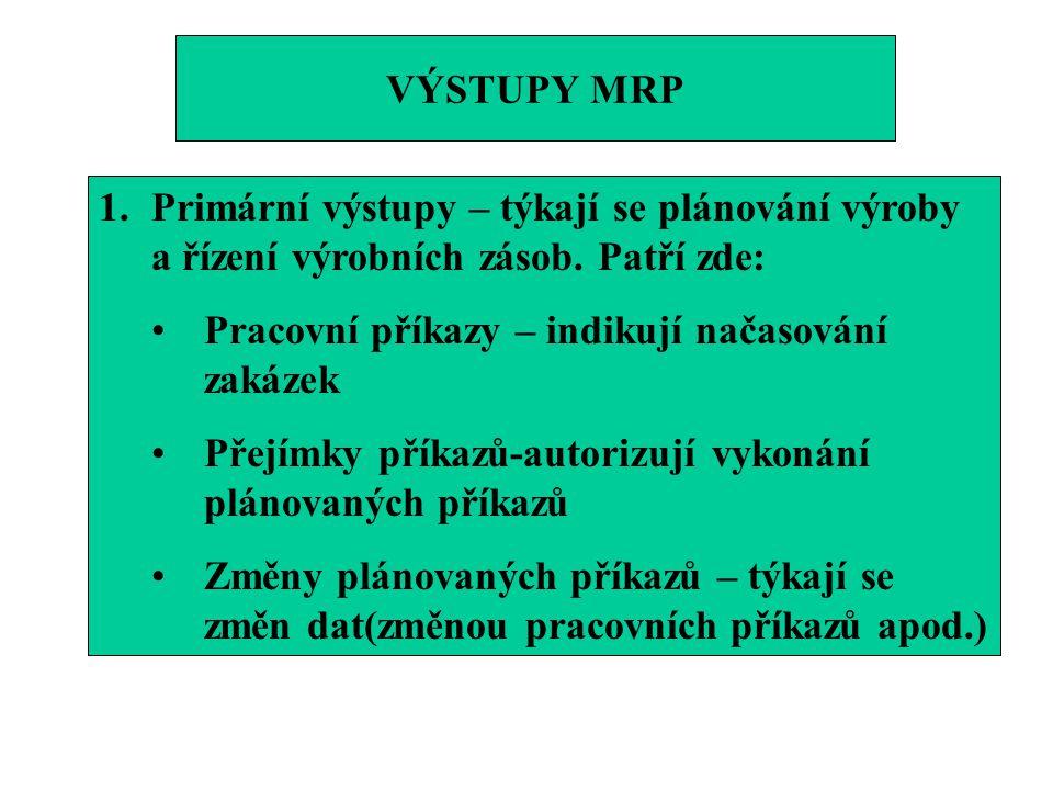 VÝSTUPY MRP 1.Primární výstupy – týkají se plánování výroby a řízení výrobních zásob. Patří zde: Pracovní příkazy – indikují načasování zakázek Přejím