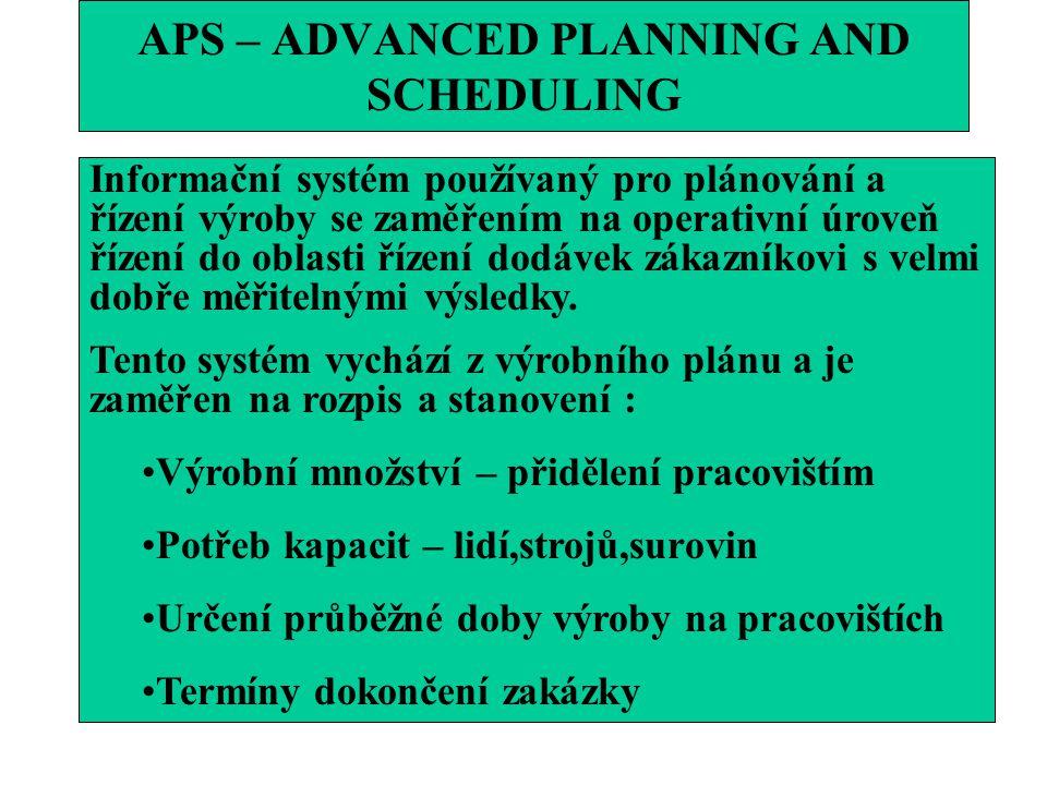 APS – ADVANCED PLANNING AND SCHEDULING Informační systém používaný pro plánování a řízení výroby se zaměřením na operativní úroveň řízení do oblasti ř