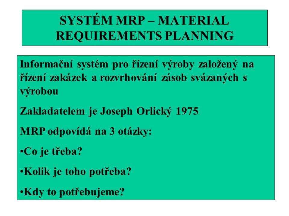 Prvotnímu vstupy pro MRP jsou: Plán materiálových požadavků – (BOM Bill of material) seznam všech použitých mateiálů, dílů, skupin apod.