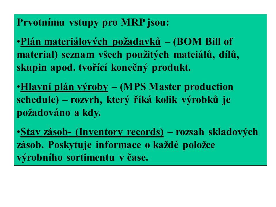 Prvotnímu vstupy pro MRP jsou: Plán materiálových požadavků – (BOM Bill of material) seznam všech použitých mateiálů, dílů, skupin apod. tvořící koneč
