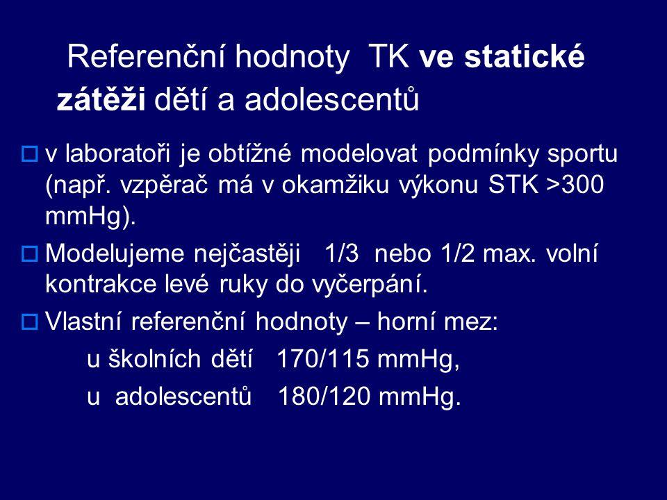 Referenční hodnoty TK ve statické zátěži dětí a adolescentů  v laboratoři je obtížné modelovat podmínky sportu (např.