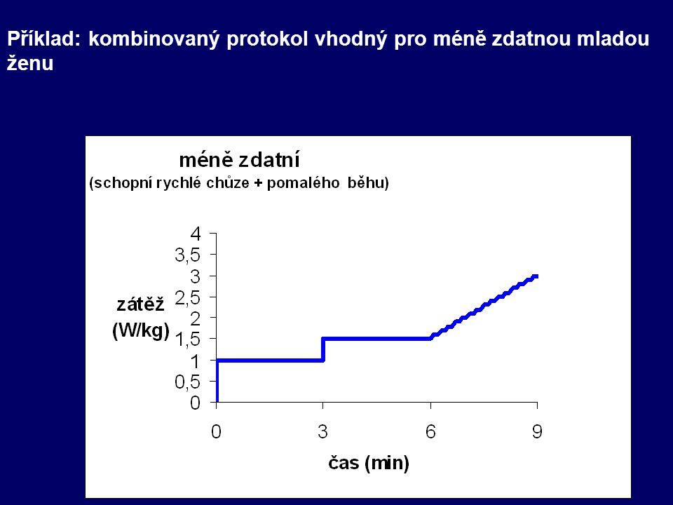 Příklad: kombinovaný protokol vhodný pro méně zdatnou mladou ženu