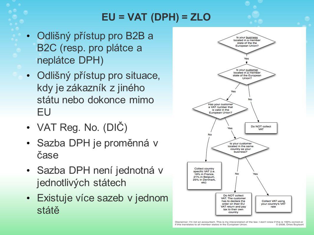 EU = VAT (DPH) = ZLO Odlišný přístup pro B2B a B2C (resp.