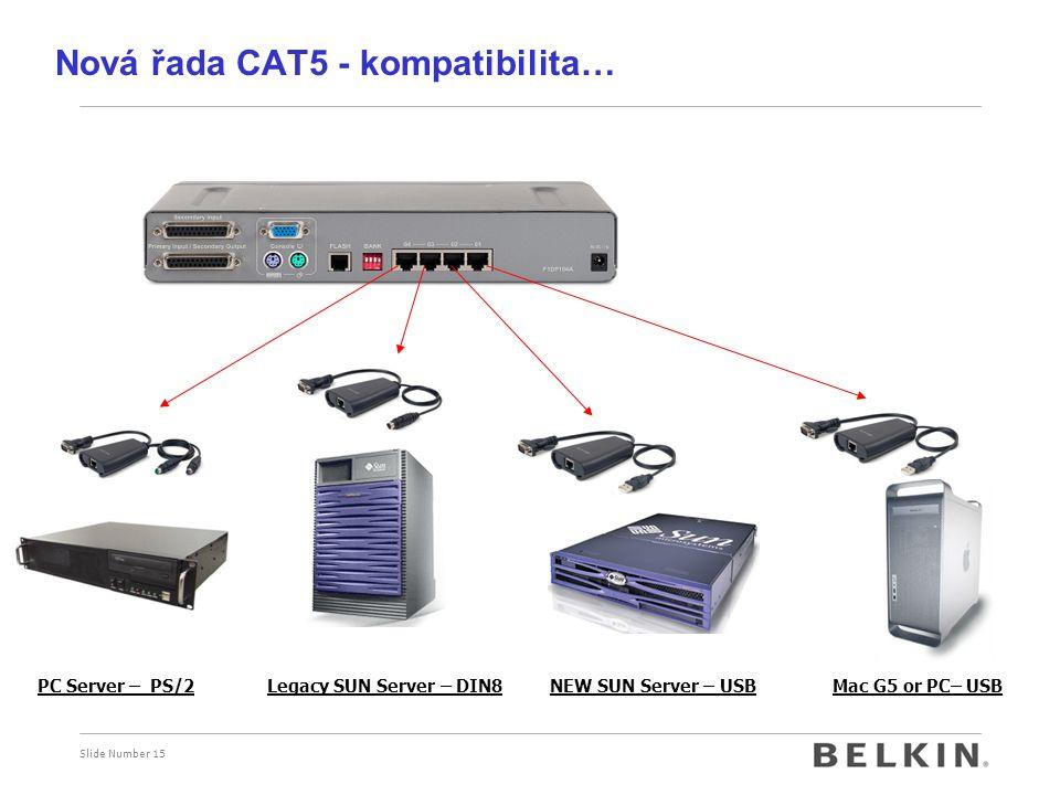 Slide Number 15 PC Server – PS/2NEW SUN Server – USBMac G5 or PC– USB Nová řada CAT5 - kompatibilita… Legacy SUN Server – DIN8