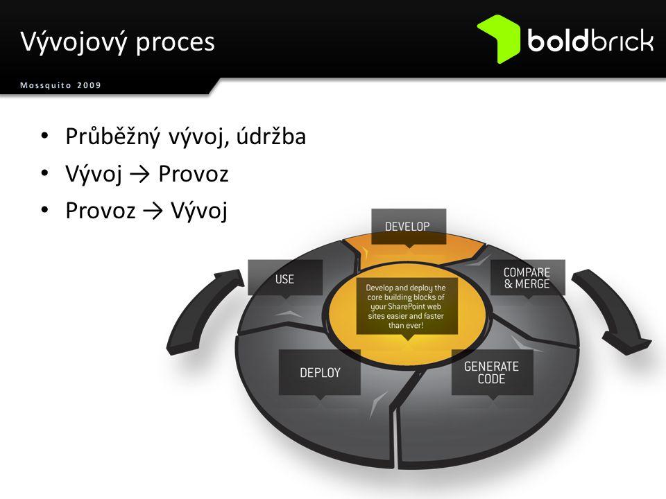 Vývojový proces Průběžný vývoj, údržba Vývoj → Provoz Provoz → Vývoj