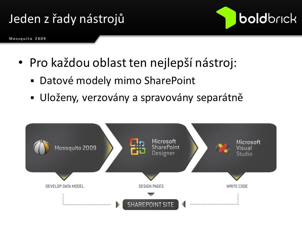 Jeden z řady nástrojů Pro každou oblast ten nejlepší nástroj:  Datové modely mimo SharePoint  Uloženy, verzovány a spravovány separátně