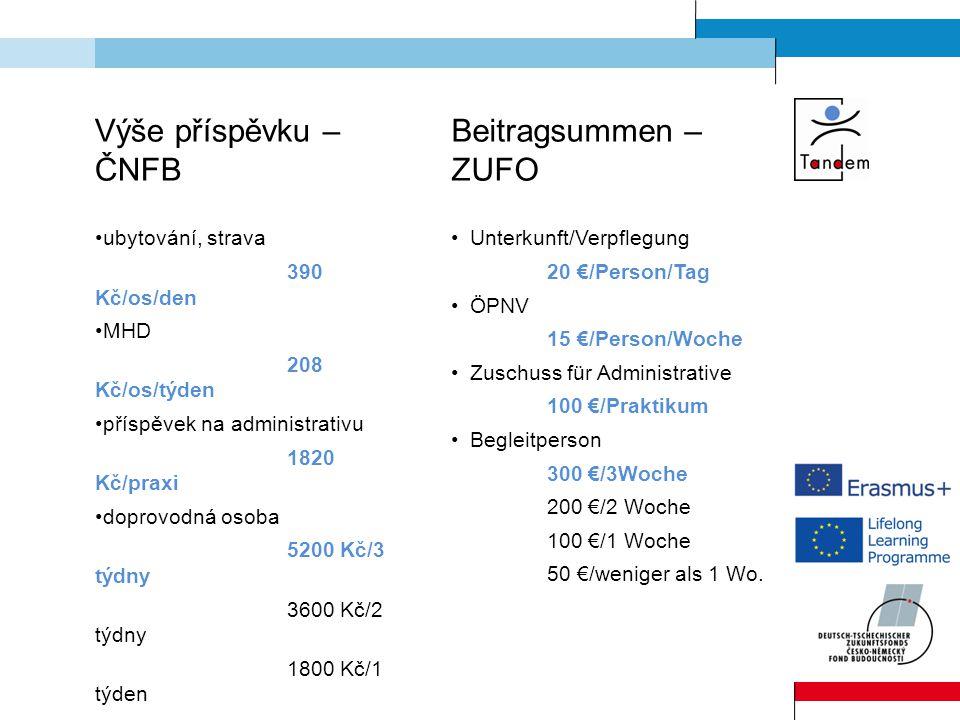 Výše příspěvku – ČNFB ubytování, strava 390 Kč/os/den MHD 208 Kč/os/týden příspěvek na administrativu 1820 Kč/praxi doprovodná osoba 5200 Kč/3 týdny 3600 Kč/2 týdny 1800 Kč/1 týden 900 Kč/méně než týden Beitragsummen – ZUFO Unterkunft/Verpflegung 20 €/Person/Tag ÖPNV 15 €/Person/Woche Zuschuss für Administrative 100 €/Praktikum Begleitperson 300 €/3Woche 200 €/2 Woche 100 €/1 Woche 50 €/weniger als 1 Wo.