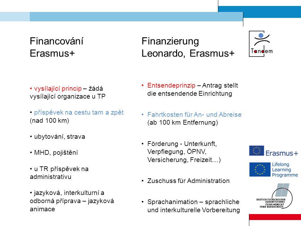 Výše příspěvku – Erasmus+ Výše příspěvků je odvislá od výše schváleného grantu ubytování, strava, MHD, pojištění cca 900 Kč/os/den cesta tam a zpět (od 100 km) do výše 0,22 € za km doprovodná osoba cca 900 Kč/den jazyková a interkulturní příprava – jazyková animace cca 280 €/2 dny odborná příprava cca 140 €/10 hodin Beitragsummen – Leonardo, Erasmus+ Unterkunft/Verpflegung/ÖPNV Tag 1 – 14 = 29 €/Person/Tag Tag 15 – 60 = 20 €/ Pers./Tag Reisekosten (ab 100 km) 100 – 499 km: 180 € ab 500 km: 275 € Begleitperson 200 €/Praktikum Sprachanimation und Versicherung durch Tandem organisiert und finanziert Zuschuss für Material und Verwaltung 100 €/Praktikum.