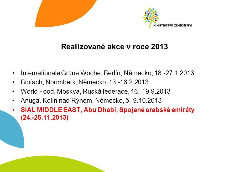 Realizované akce v roce 2013 Internationale Grüne Woche, Berlín, Německo, 18.-27.1.2013 Biofach, Norimberk, Německo, 13.-16.2.2013 World Food, Moskva, Ruská federace, 16.-19.9.2013 Anuga, Kolín nad Rýnem, Německo, 5.-9.10.2013 SIAL MIDDLE EAST, Abu Dhabi, Spojené arabské emiráty (24.-26.11.2013)