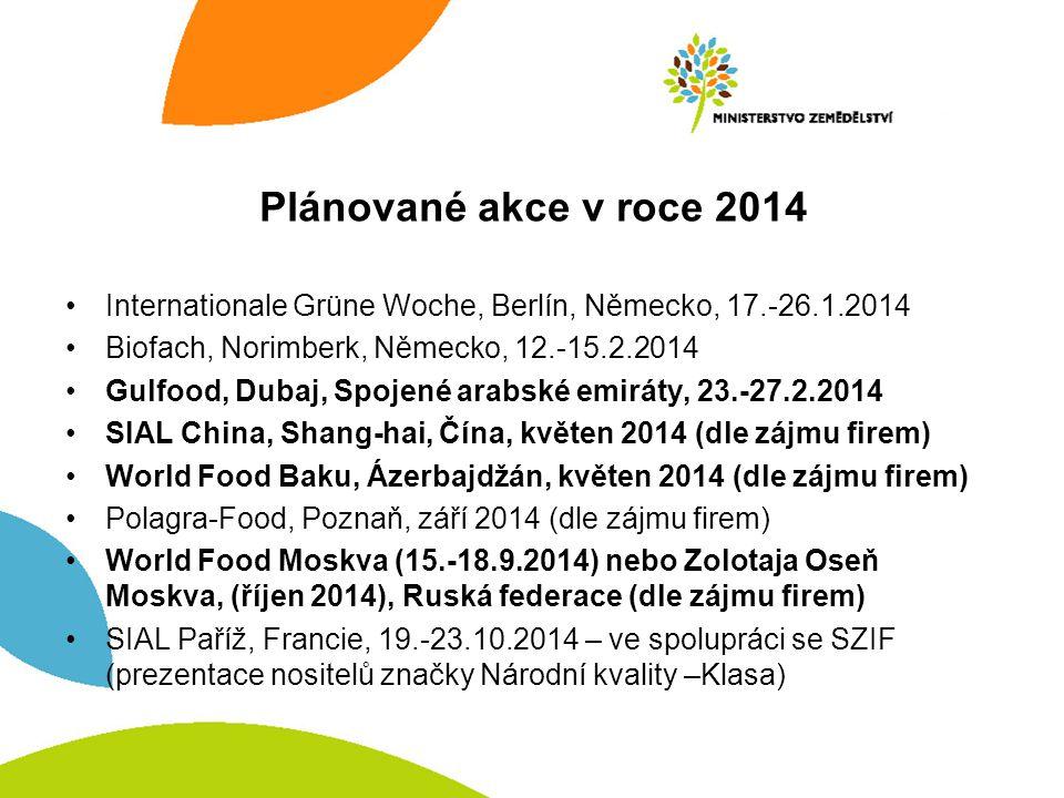 Plánované akce v roce 2014 Internationale Grüne Woche, Berlín, Německo, 17.-26.1.2014 Biofach, Norimberk, Německo, 12.-15.2.2014 Gulfood, Dubaj, Spojené arabské emiráty, 23.-27.2.2014 SIAL China, Shang-hai, Čína, květen 2014 (dle zájmu firem) World Food Baku, Ázerbajdžán, květen 2014 (dle zájmu firem) Polagra-Food, Poznaň, září 2014 (dle zájmu firem) World Food Moskva (15.-18.9.2014) nebo Zolotaja Oseň Moskva, (říjen 2014), Ruská federace (dle zájmu firem) SIAL Paříž, Francie, 19.-23.10.2014 – ve spolupráci se SZIF (prezentace nositelů značky Národní kvality –Klasa)