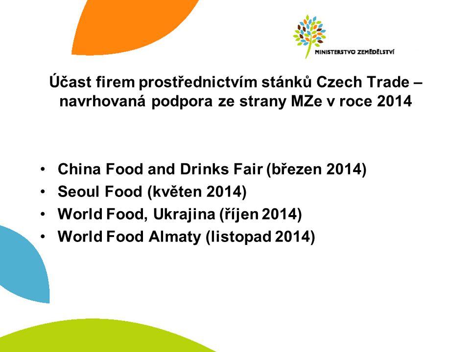 Účast firem prostřednictvím stánků Czech Trade – navrhovaná podpora ze strany MZe v roce 2014 China Food and Drinks Fair (březen 2014) Seoul Food (květen 2014) World Food, Ukrajina (říjen 2014) World Food Almaty (listopad 2014)
