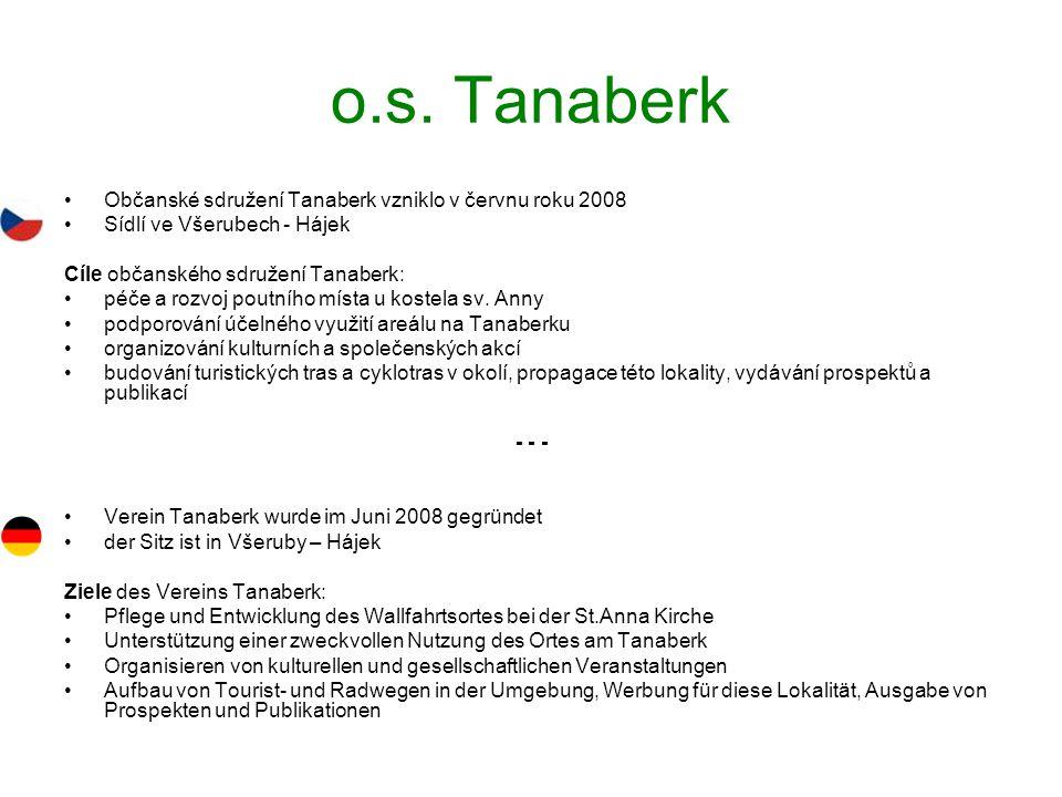 o.s. Tanaberk Občanské sdružení Tanaberk vzniklo v červnu roku 2008 Sídlí ve Všerubech - Hájek Cíle občanského sdružení Tanaberk: péče a rozvoj poutní