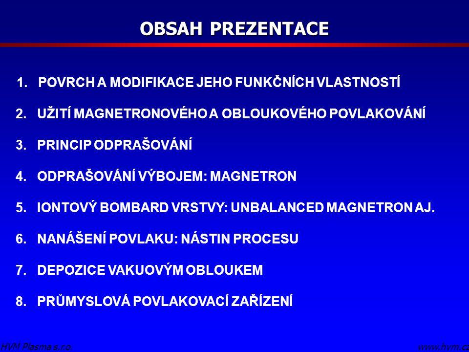 1. ČÁST POVRCH, JEHO FUNKCE A MODIFIKACE www.hvm.czHVM Plasma s.r.o.