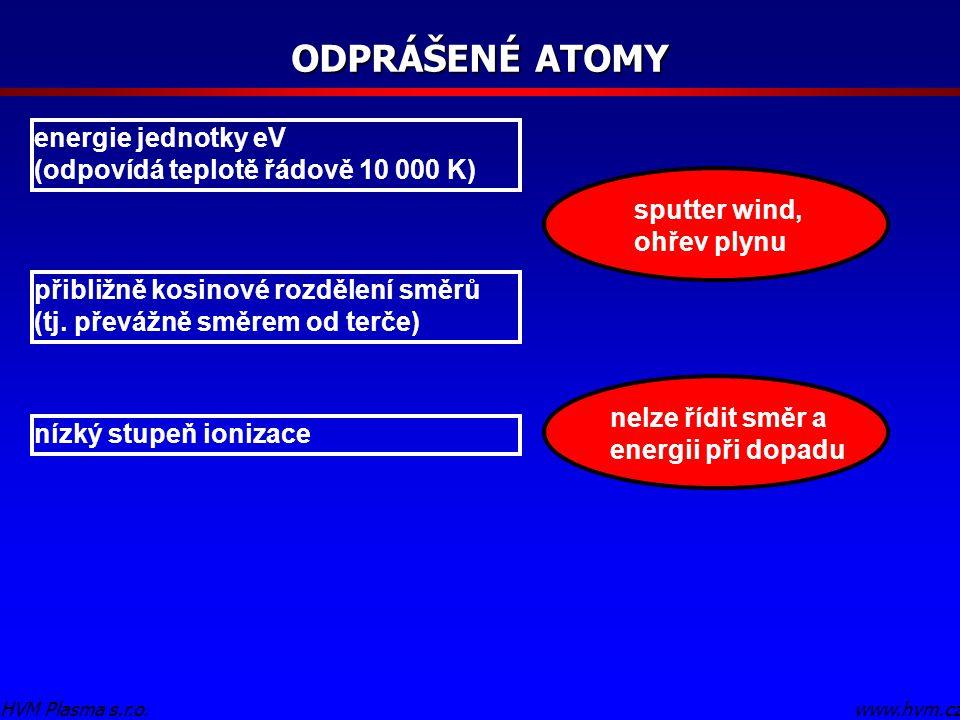 ODPRÁŠENÉ ATOMY www.hvm.czHVM Plasma s.r.o. energie jednotky eV (odpovídá teplotě řádově 10 000 K) přibližně kosinové rozdělení směrů (tj. převážně sm