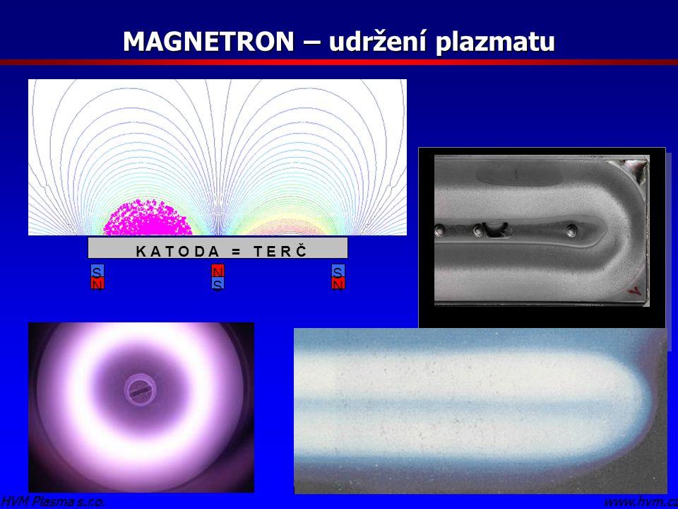 www.hvm.czHVM Plasma s.r.o. MAGNETRON – udržení plazmatu www.hvm.czHVM Plasma s.r.o. K A T O D A = T E R Č N S N SN S Fig. 1. Eroded magnetron target.