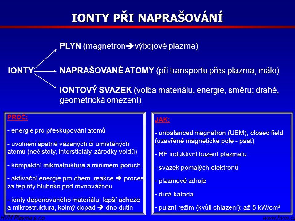 www.hvm.czHVM Plasma s.r.o. IONTY PŘI NAPRAŠOVÁNÍ www.hvm.czHVM Plasma s.r.o. JAK: - unbalanced magnetron (UBM), closed field (uzavřené magnetické pol
