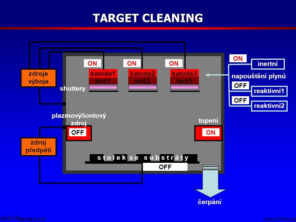 TARGET CLEANING www.hvm.cz HVM Plasma s.r.o. terč1 katoda1 s t o l e k s e s u b s t r á t y čerpání napouštění plynů inertní reaktivní1 zdroje výboje